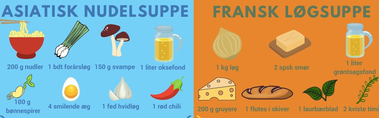 """Udsnit af plakaten """"Lav supper der smager"""". Grafik: Maria Fast Lindegaard"""