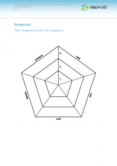 Kopiark 3 - Øvelse 4